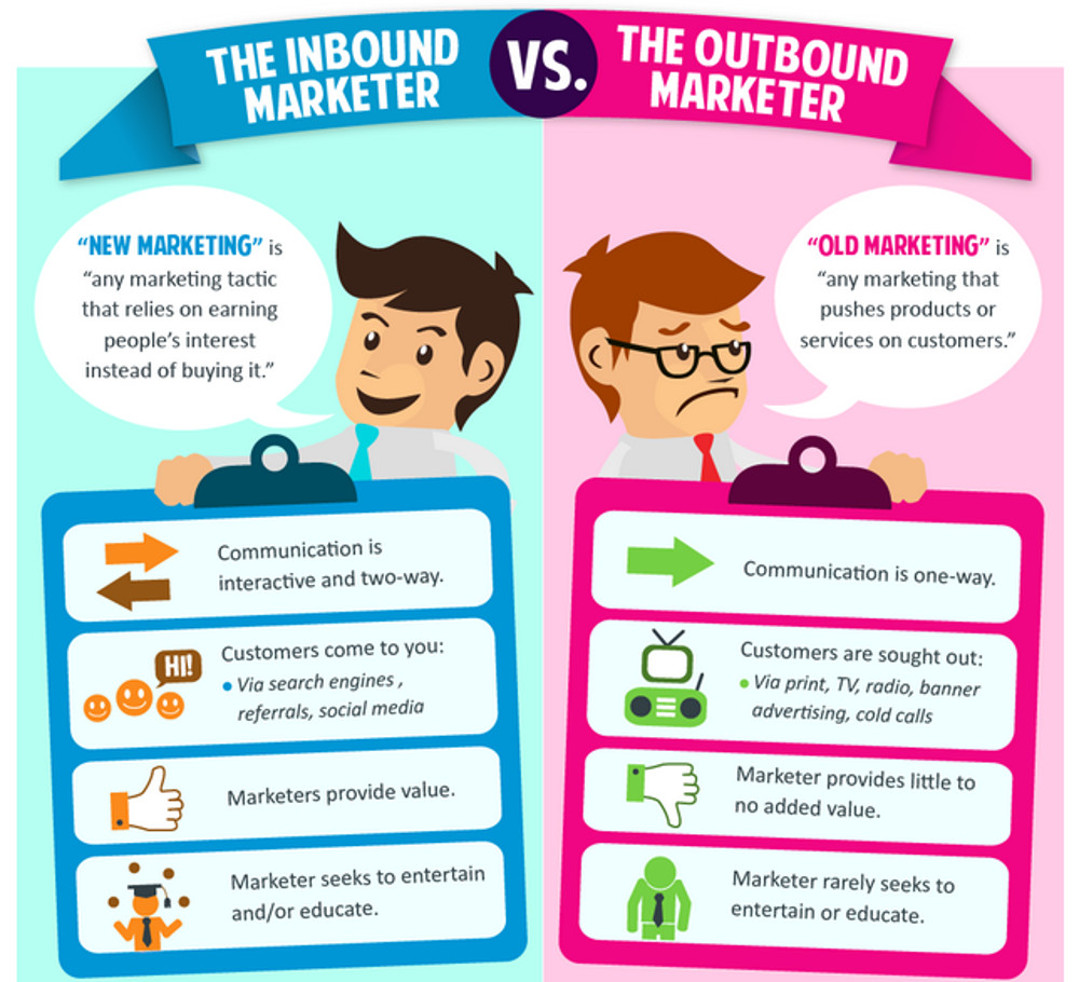 infographic on inbound marketing Red Platypus