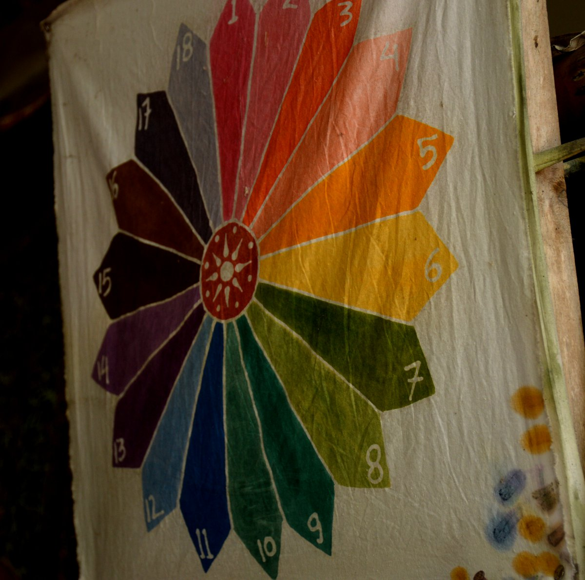 Colour wheel Batik painting Ubud Double-Barrelled Travel
